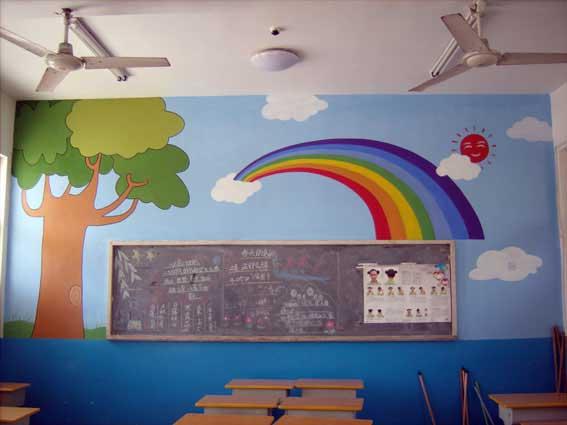 墙体手绘是用什么材料绘画?